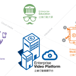 企業媒體平台
