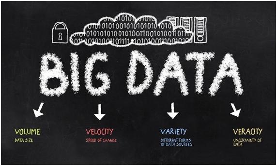 電信業下一波趨勢,大數據加值小企業!