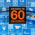 Akamai 60 Seconds 網路世界在一分鐘內發生了哪些事?