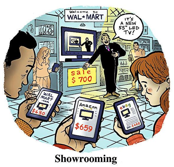 零售業的創新競爭力:美好的實體購物體驗,促進高「提袋率」(上)